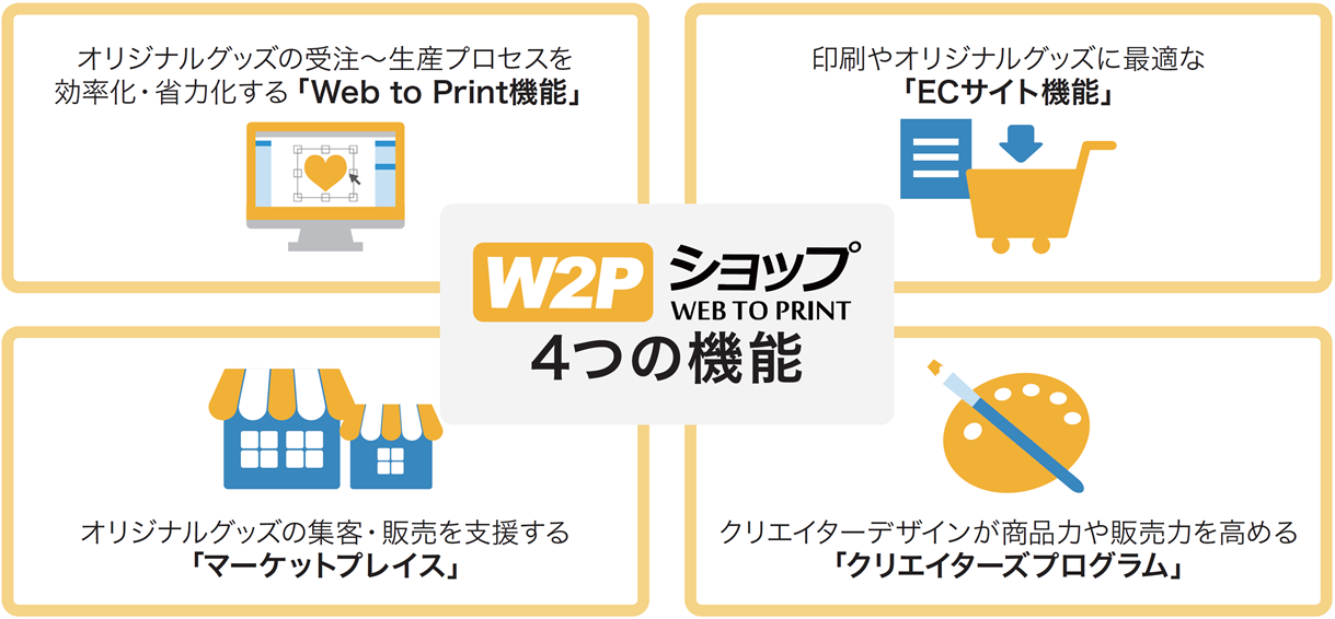 【W2Pショップ 4つの機能】