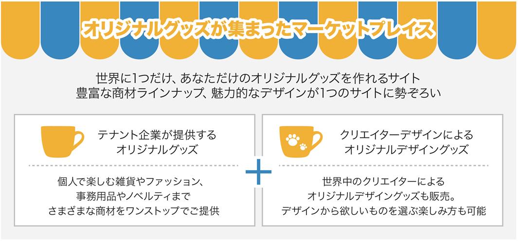 【マーケットプレイス】
